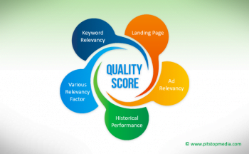 Quality Score for Google Adwords